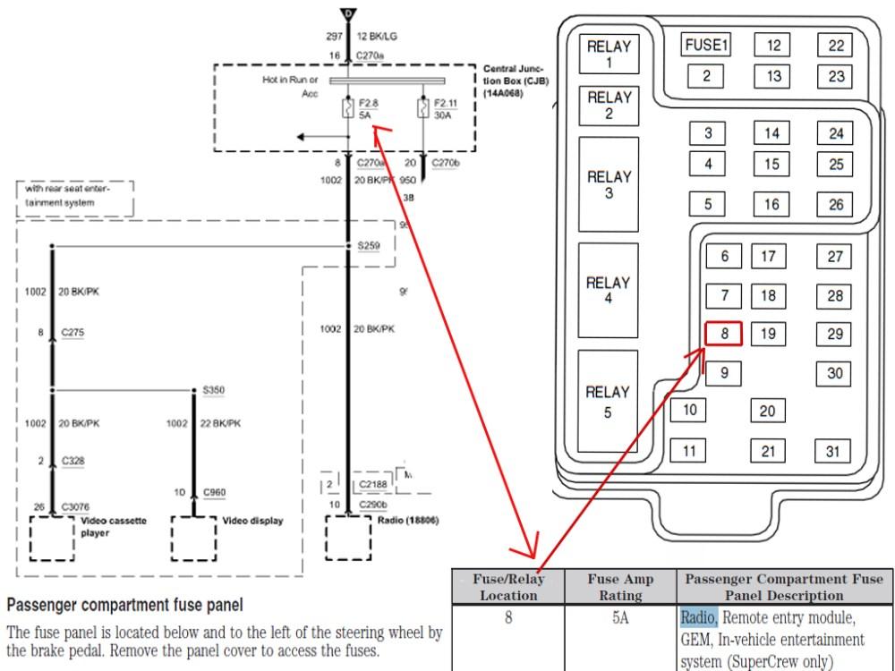 medium resolution of 2003 ford f150 radio fuse location 2003 ford f150 fuse box diagram