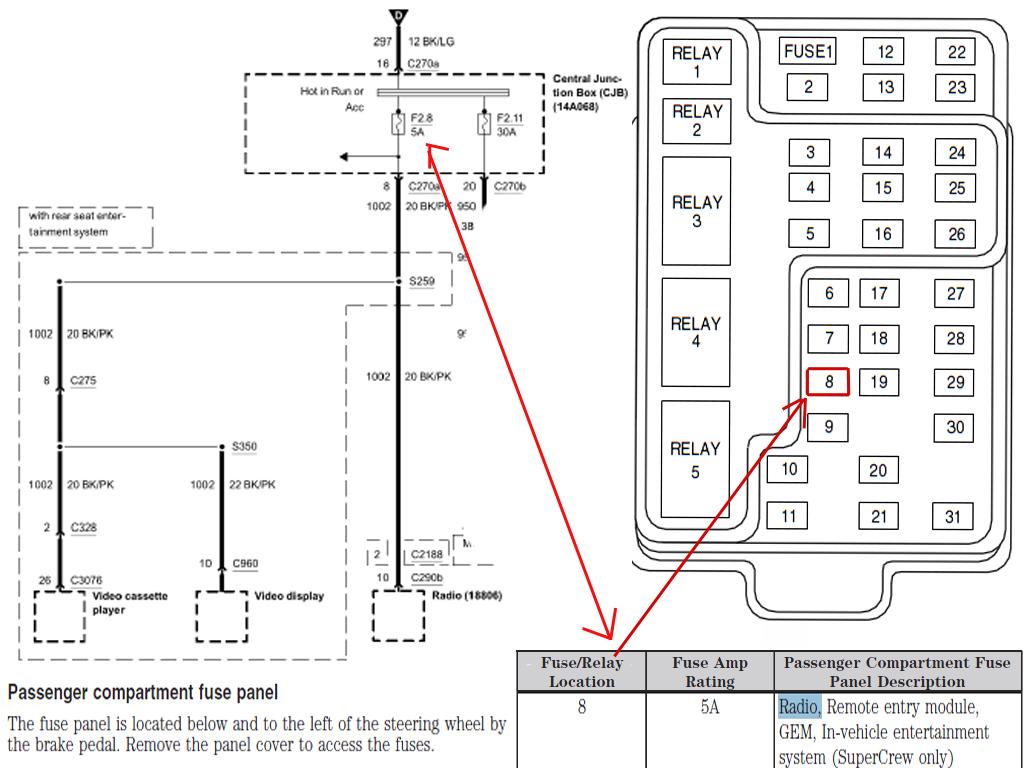 hight resolution of 2003 ford f150 radio fuse location 2003 ford f150 fuse box diagram