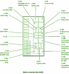 ford focus fuse box 2009 wiring diagram lyc2009 ford focus fuse diagram wiring diagram featured ford [ 961 x 900 Pixel ]