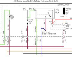 Hyundai I10 Ecu Wiring Diagram Mitsubishi 3000gt Ignition Of Best Library 99 Accent Fuse Box Rh 44 Bloxhuette De H100 Electrical