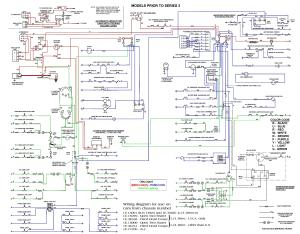 Wiring Diagram Jaguar E Type  File PDF  Jaguar Wiring