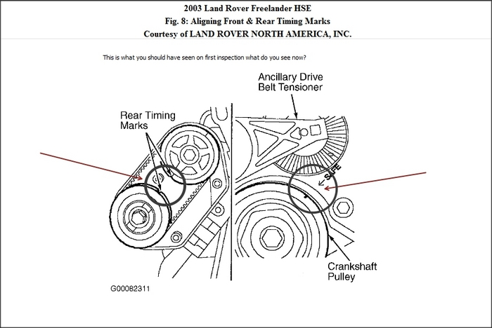 rover timing belt change