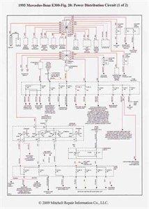 Wiring Diagram PDF: 2003 E320 Fuse Box