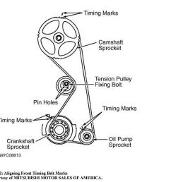 2003 mitsubishi galant timing belt marks [ 1191 x 1063 Pixel ]