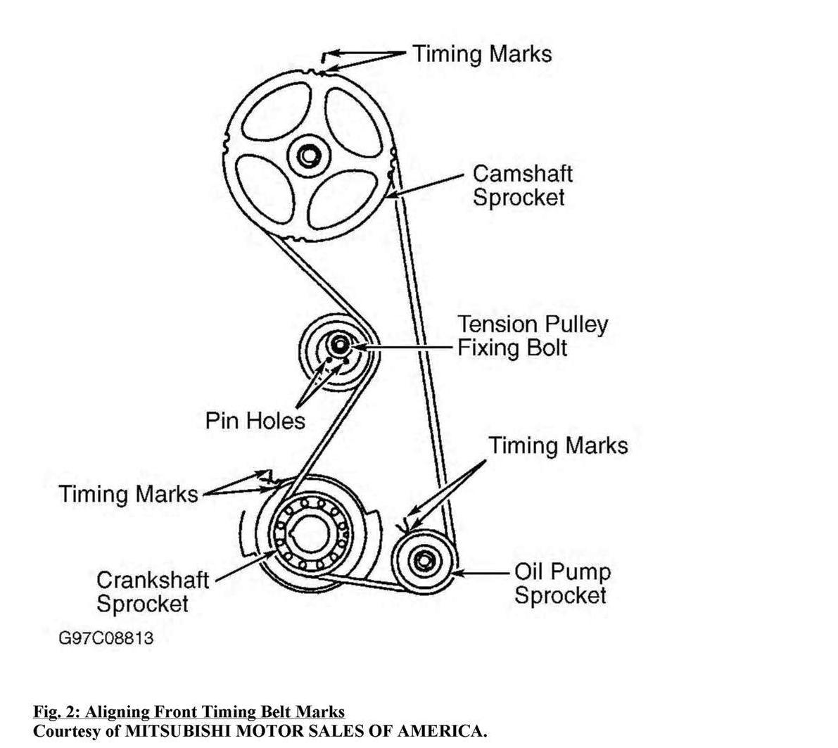 hight resolution of 2003 mitsubishi galant timing belt marks