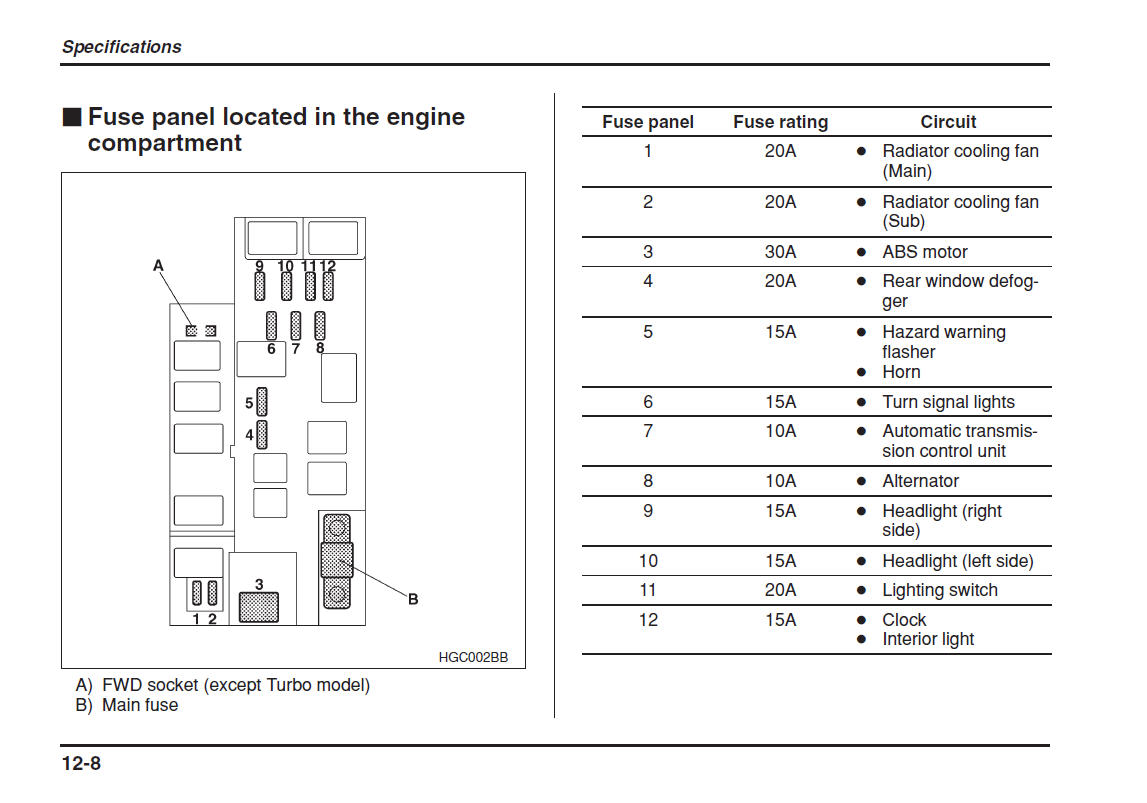 hight resolution of subaru gl fuse box wiring diagram toolbox subaru gl fuse box