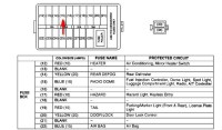 Chevy Tracker Fuse Box Location : 31 Wiring Diagram Images ...