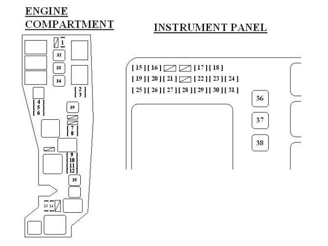 2006 toyota matrix fuse box diagram  kenworth t660
