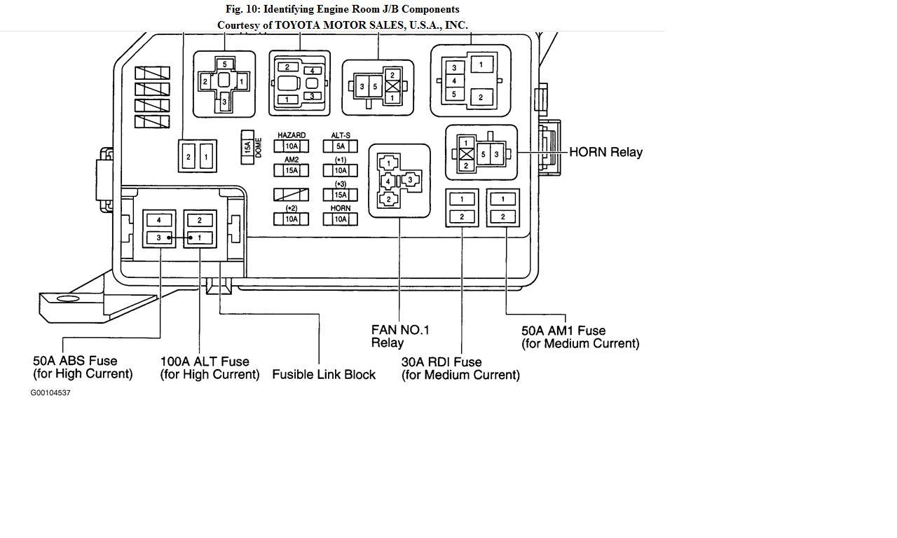 2008 toyota prius fuse box diagram