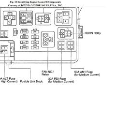 2002 Toyota Celica Wiring Diagram Rj45 To Rj11 Converter Fuse And Relay Library
