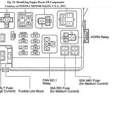 2007 toyota corolla fuse box location 37 wiring diagram 2014 toyota voltz 2001 toyota nze [ 1280 x 768 Pixel ]
