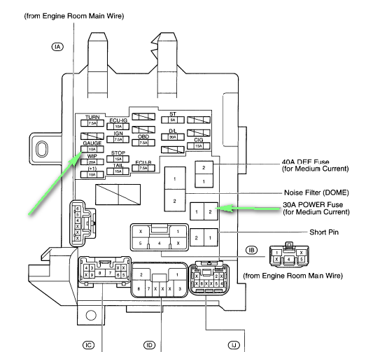 2001 Toyota Corolla Fuse Box Location : 37 Wiring Diagram