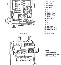 toyota corolla fuse box for radio wiring diagram mega 2001 toyota corolla radio fuse box location [ 1063 x 1667 Pixel ]
