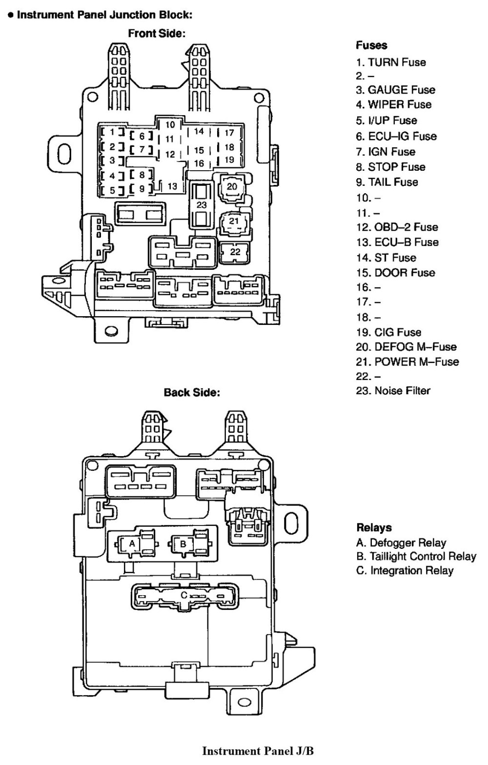 medium resolution of toyota corolla 1999 engine diagram
