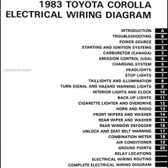 94 Toyota Corolla Radio Wiring Diagram Receptacle Car Stereo For Schematic 2003 Data Site Radiator