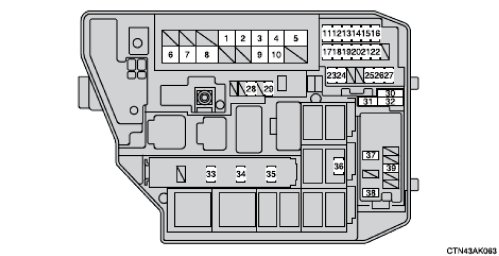 small resolution of 2003 toyota highlander fuse box diagram