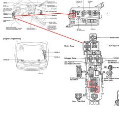 2003 Toyota Sequoia Parts Diagram The New Book Of Standard Wiring Diagrams Matrix Headlight Elsavadorla