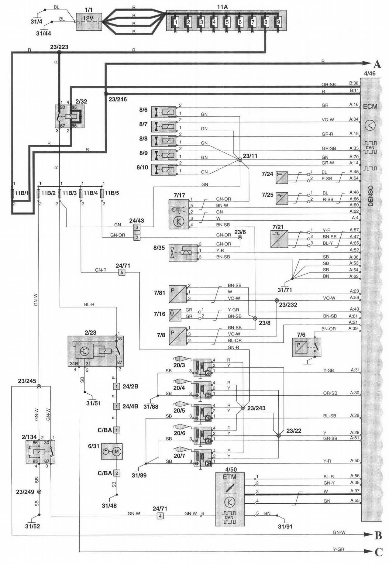 wiring diagram volvo s60 2001