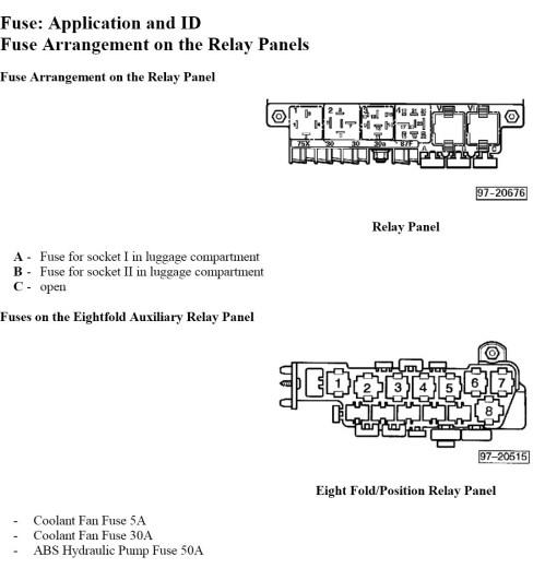 small resolution of 2003 passat fuse diagram wiring library2003 vw passat fuse box diagram