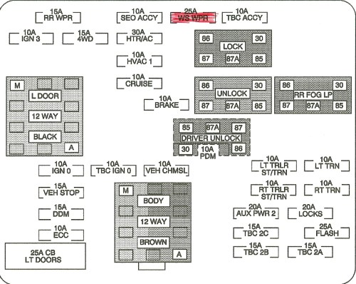 small resolution of 2004 cadillac escalade fuse box diagram