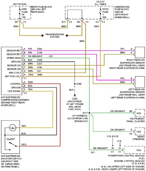 2002 chevy trailblazer stereo wiring diagram diy enthusiasts rh okdrywall co 2004 chevy trailblazer headlight wiring diagram 2004 chevy blazer wiring diagram