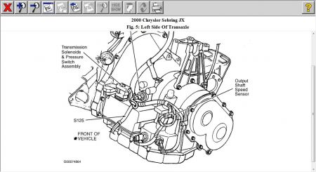 Wiring Diagram Distributor 1986 Chevrolet 305 VW