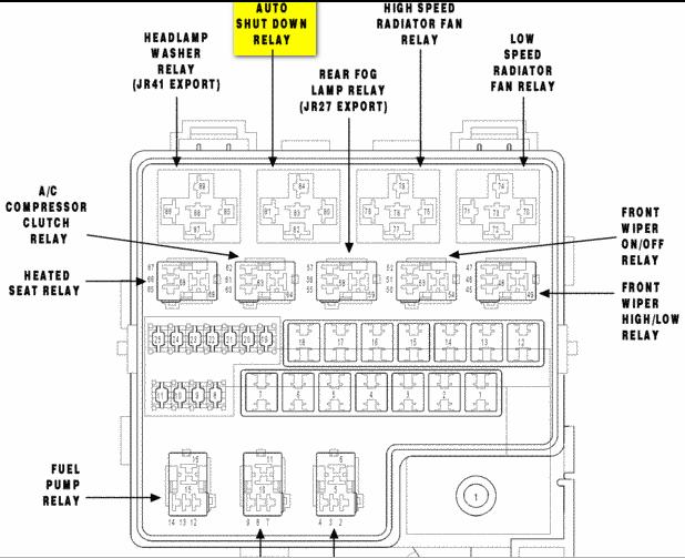 2004 Chrysler Sebring Fuse Box Diagram
