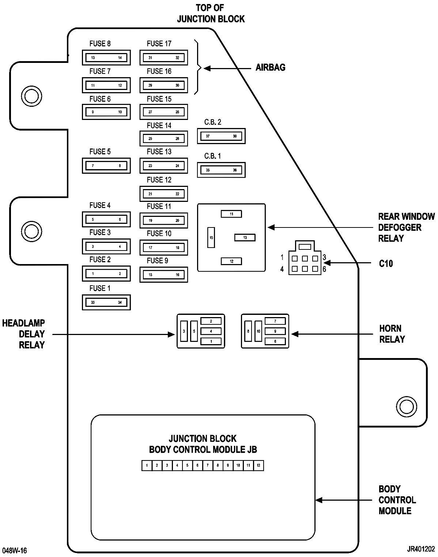 2007 chrysler sebring wiring diagram simple digestive system project 2004 sedan fuse box great installation of data detailed rh g124ole aahorn de