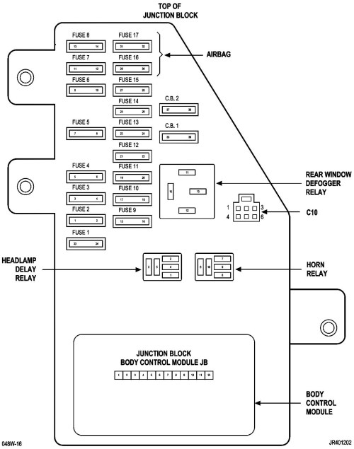 small resolution of 2005 chrysler sebring fuse diagram wiring diagram used fuse box diagram for 2005 chrysler sebring