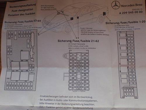 Mercedes Sprinter Fuse Box Diagram Image Details