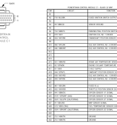 2004 dodge ram 1500 pcm wiring ptioumv 2004 dodge ram wiring diagram 2004 dodge ram [ 1133 x 915 Pixel ]