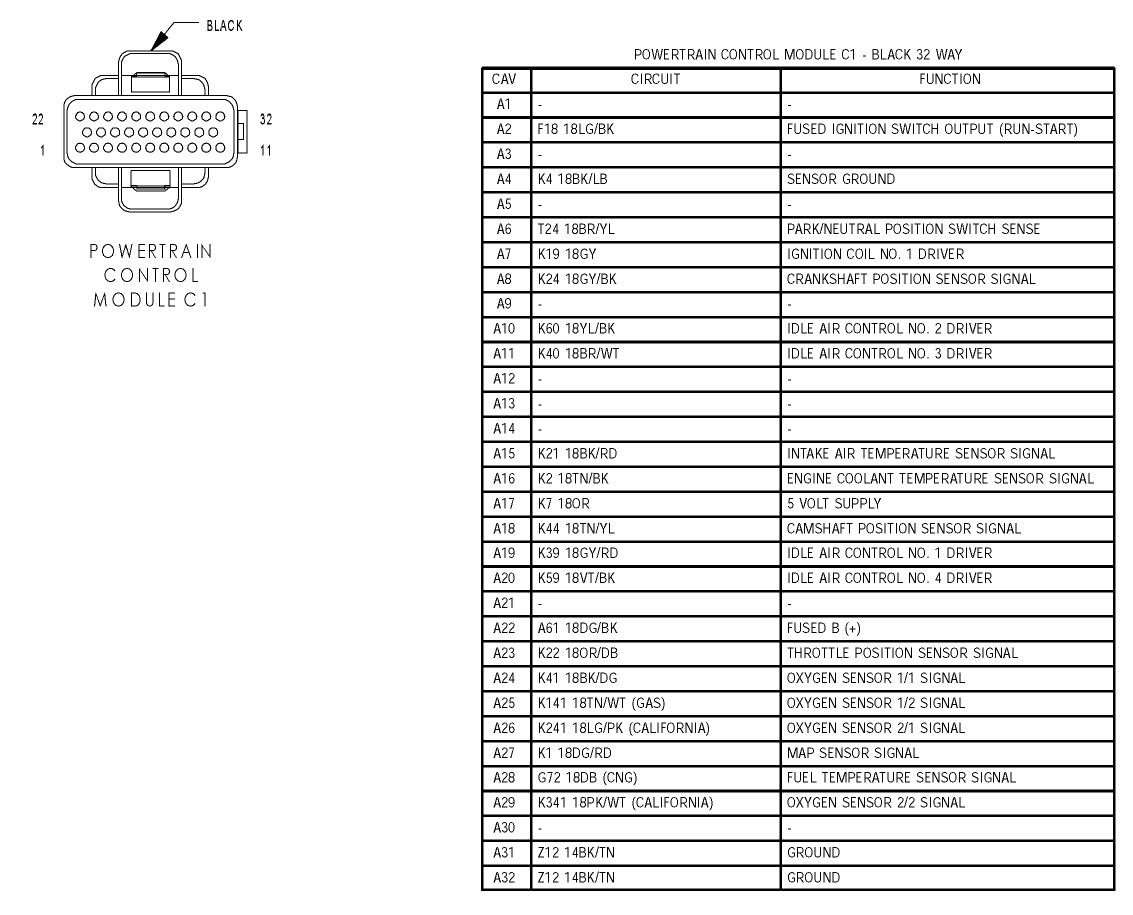 hight resolution of 1994 dodge ram pcm wiring diagram 10 bvb rdb design de u20222004 dodge ram 1500