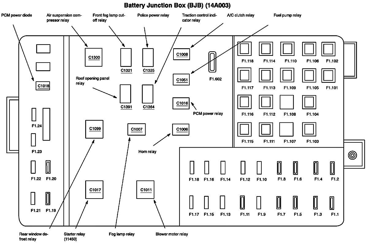hight resolution of 2009 crown victoria fuse diagram wiring diagram load 2009 crown victoria fuse box diagram 2007 crown