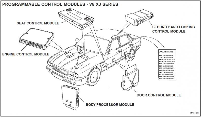 Jaguar Fuse Box Diagram : 23 Wiring Diagram Images