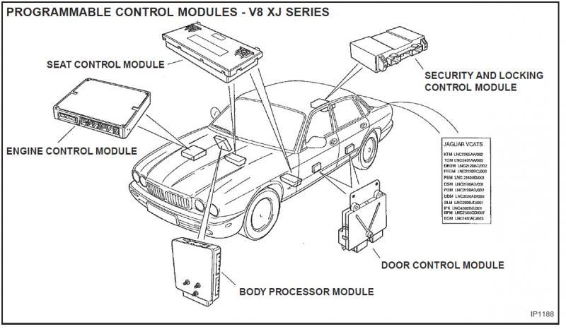 2004 jaguar xj8 rear fuse relay box diagram