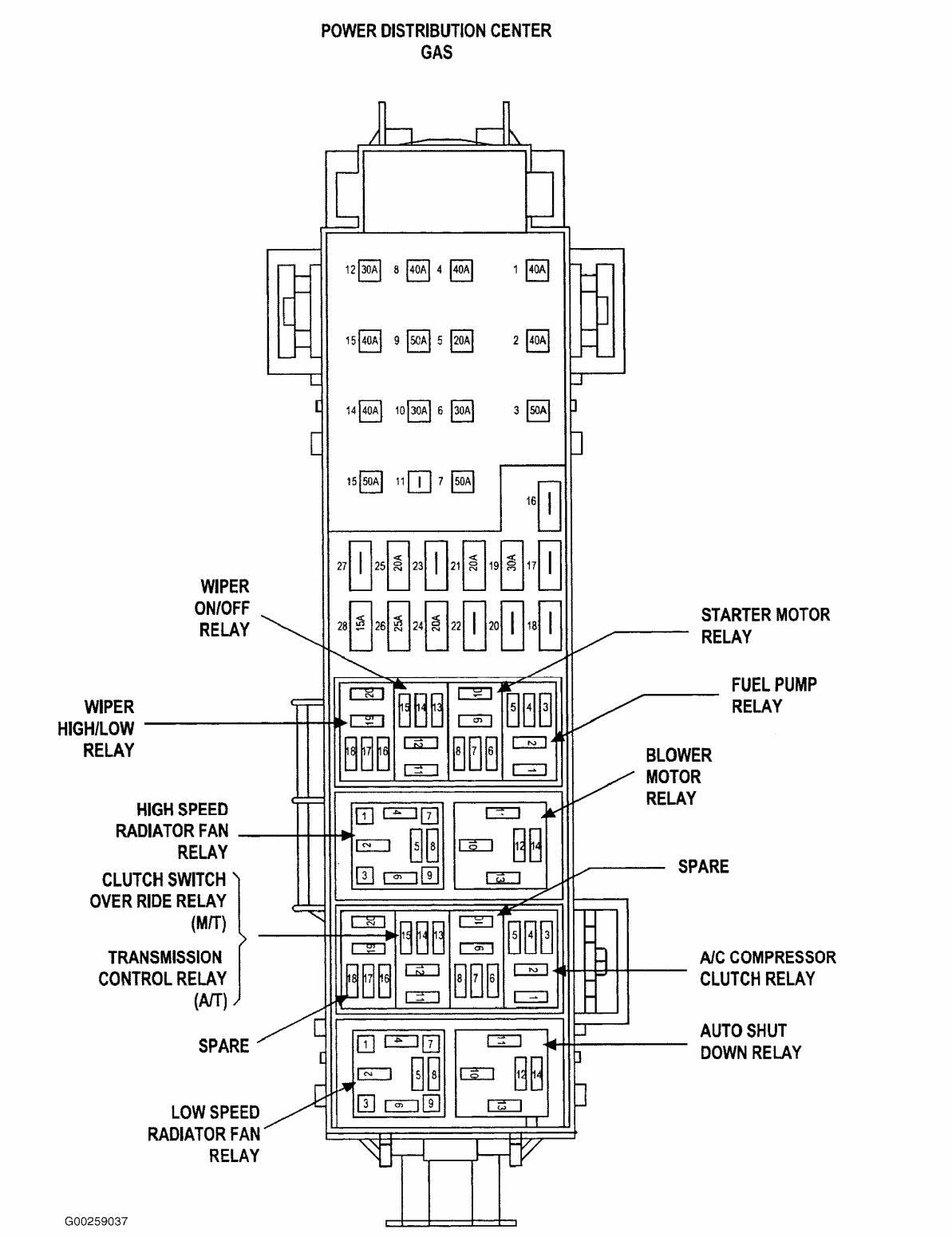 2004 Jeep Liberty Fuse Box Diagram