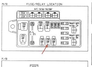 1998 subaru outback impreza fuse diagram  24h schemes