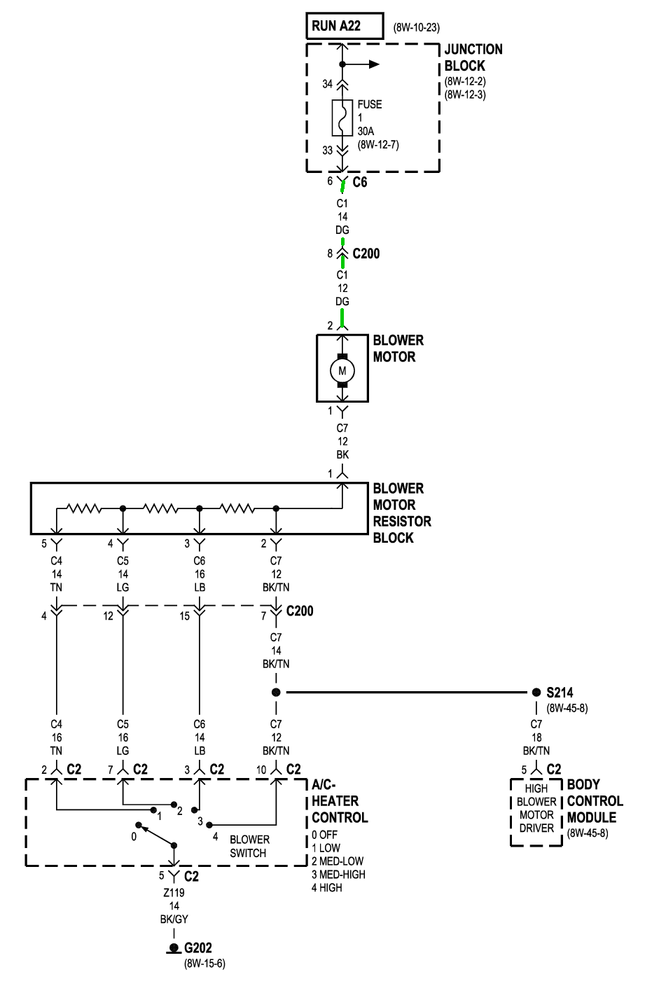 05 Chrysler Town And Country Fuse Box Diagram | Wiring Library