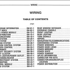 Chrysler Wiring Diagrams Schematics Ez Go Golf Cart Diagram Gas 200 As Well 2001 Sebring Radio 1999 Speaker Wire