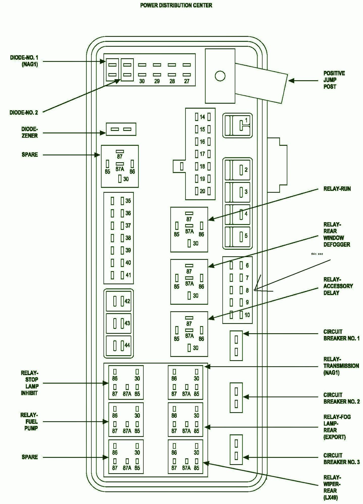 2007 chrysler aspen fuse diagram lenco trim tab switch wiring panel location