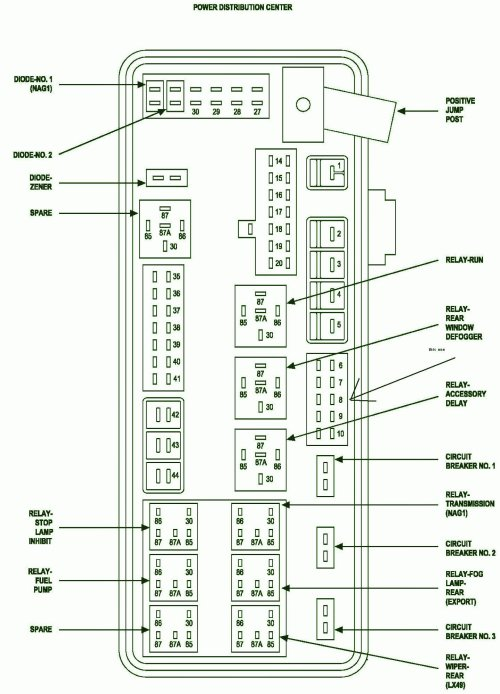 small resolution of chrysler aspen 2008 fuse box wiring library rh 25 codingcommunity de 2009 chrysler aspen radio wiring diagram 2008 chrysler aspen