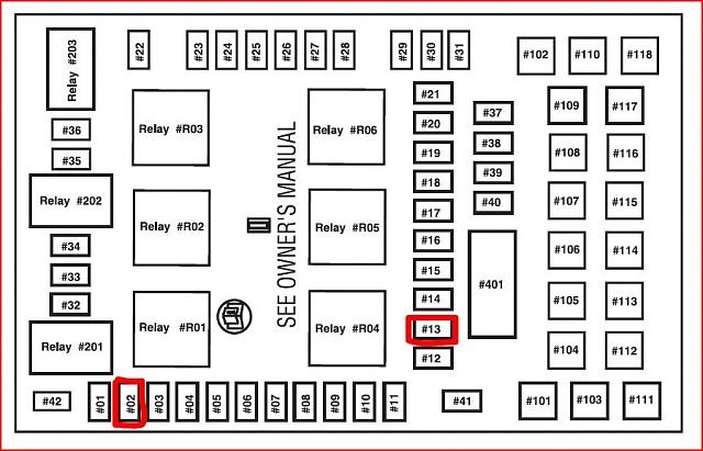 05 F150 Fuse Panel Diagram