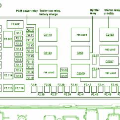 2005 F350 Fuse Panel Diagram Farmall Cub Tractor Wiring Ford F 350 Great Installation Of Box Image Details Rh Motogurumag Com Lariat 2004