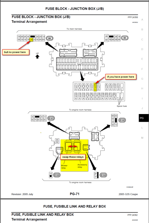 small resolution of 2005 infiniti g35 fuse diagram
