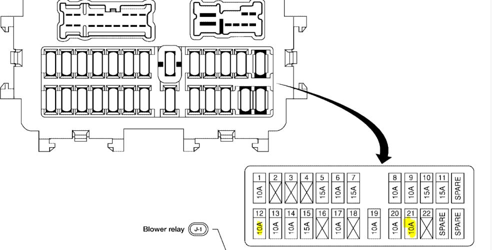 medium resolution of wiring diagram for 2005 altima wiring library rh 73 codingcommunity de electrical fuse diagram 2014 nissan