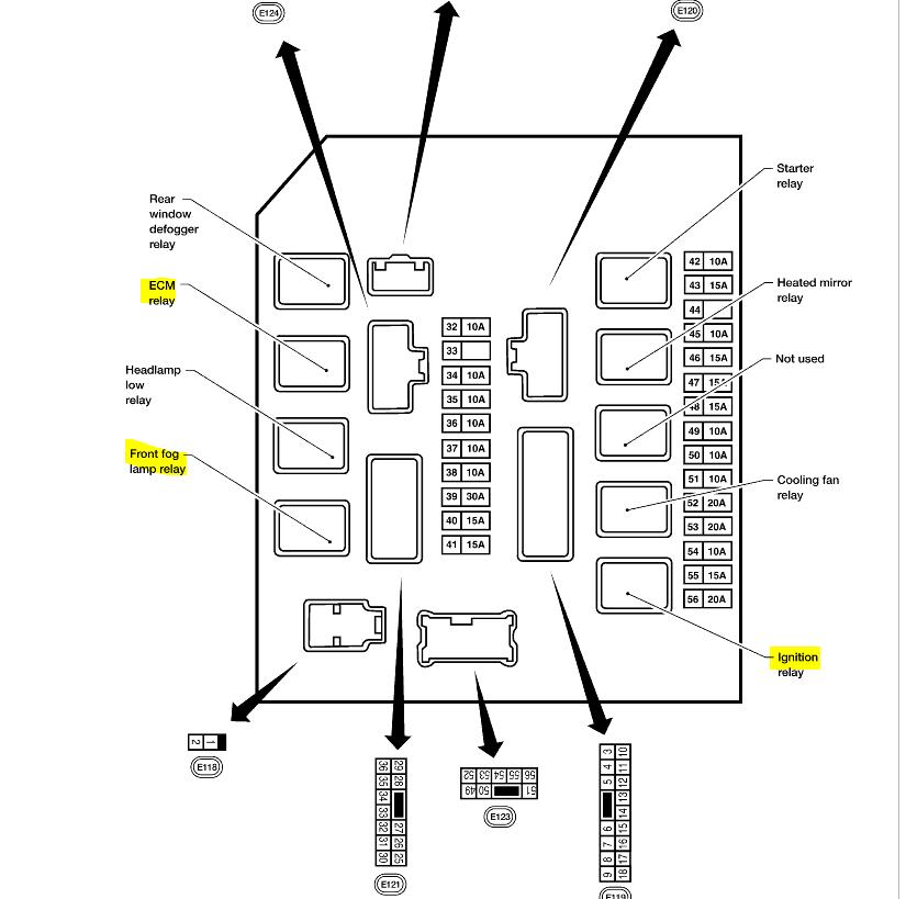 2005 Nissan Titan Fuse Box Diagram