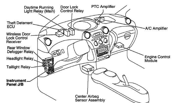 2006 Toyota Matrix Fuse Box Diagram. Toyota. Auto Fuse Box