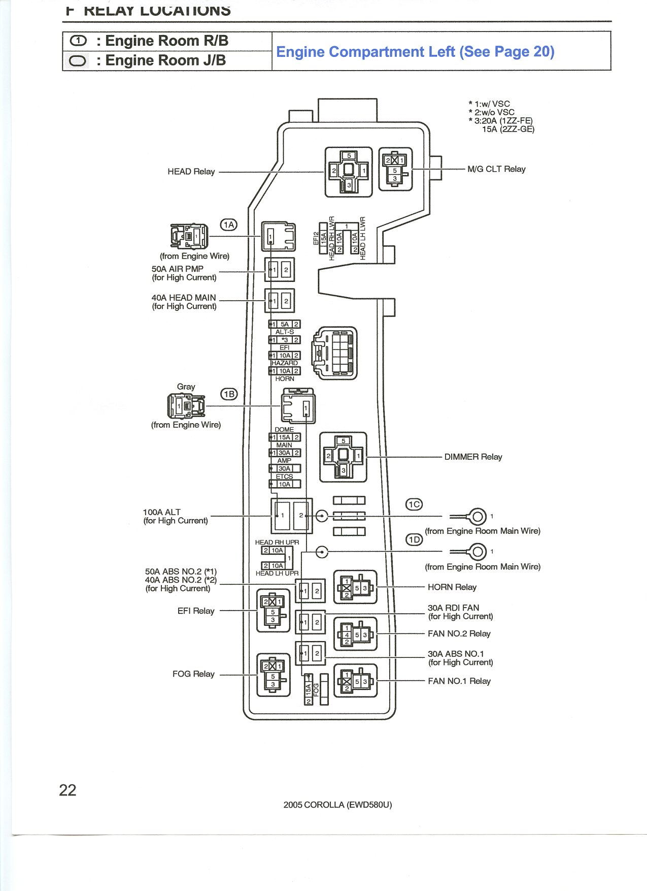Toyota Sienna Fuse Box Diagram