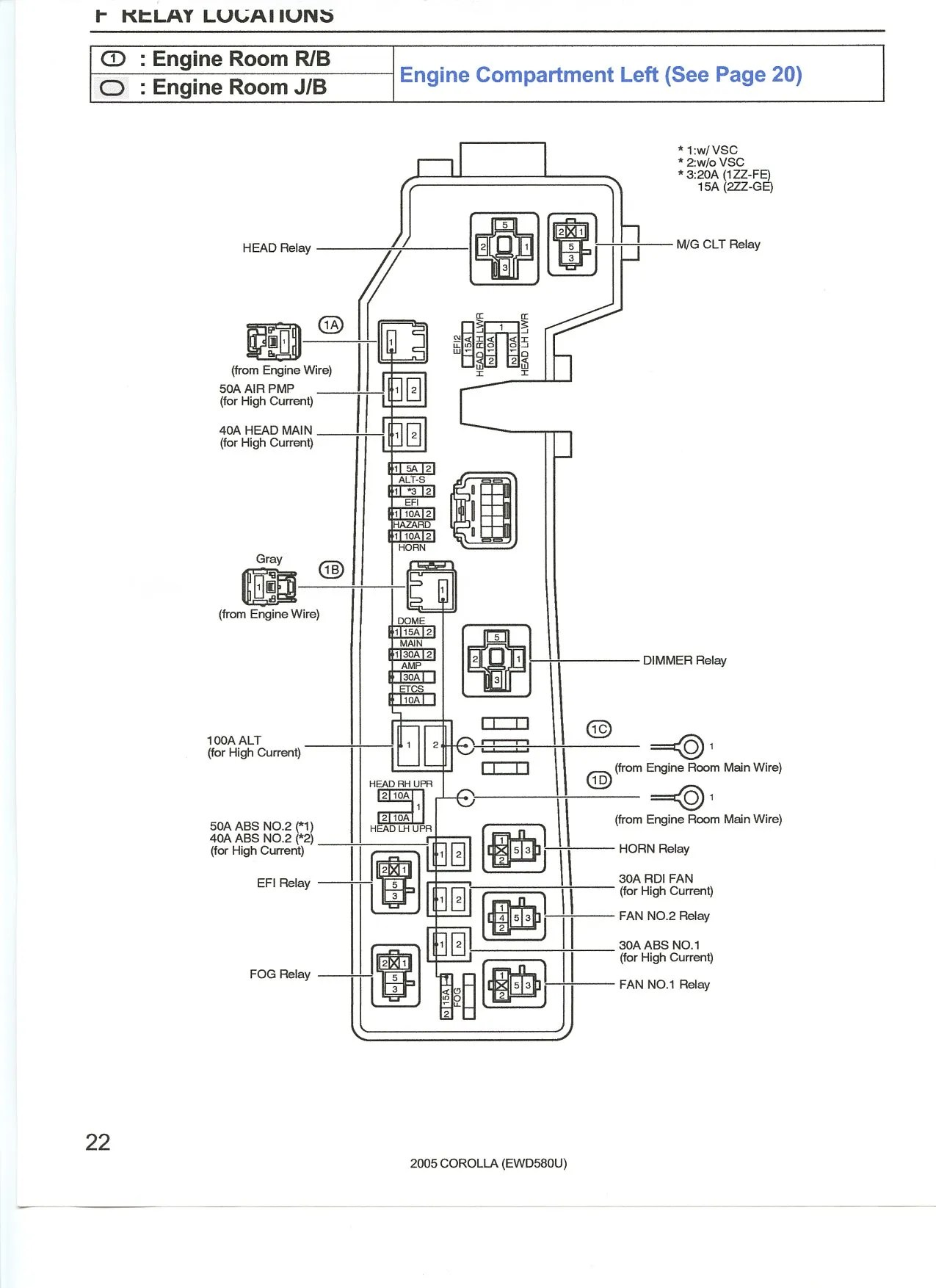 hight resolution of 2007 toyota corolla fuse box simple wiring schema 2008 camry fuse box diagram 2003 toyota corolla