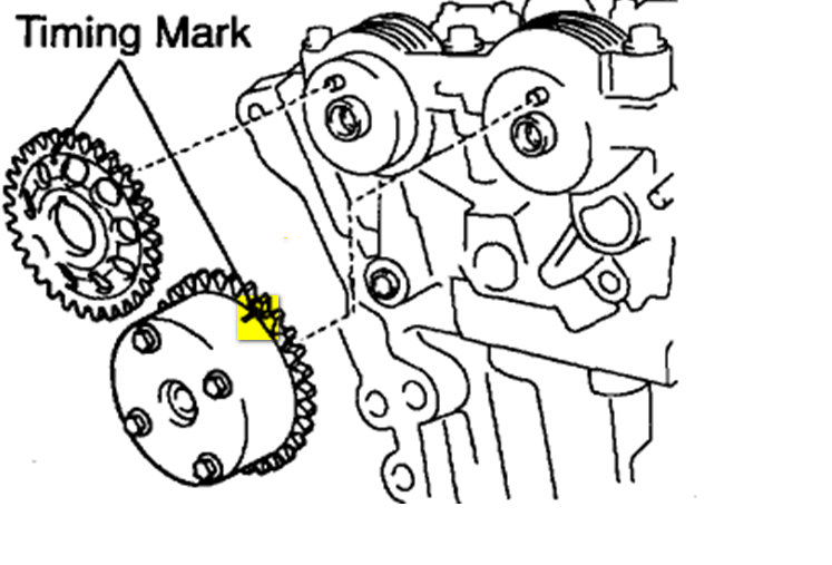 2005 Hyundai Accent Timing Belt Replacement